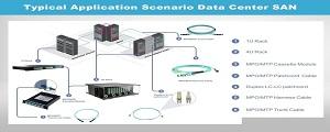 MPO/MTP高密度光纤布线解决方案
